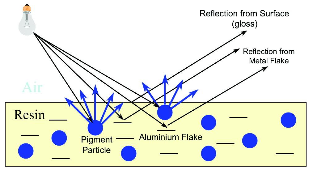 tipe Spectrophotometer