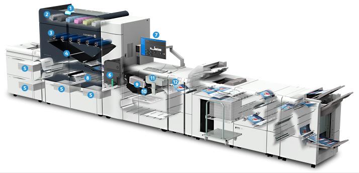 mesin print digital